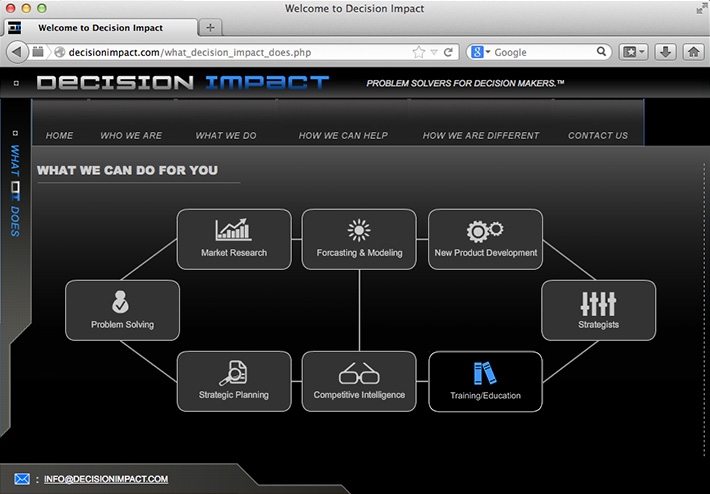Screenshot of a website created by Joel Mertz for marketing and analytics firm, Decision Impact. This page includes an interactive organizational chart that was created using Adobe Flash.