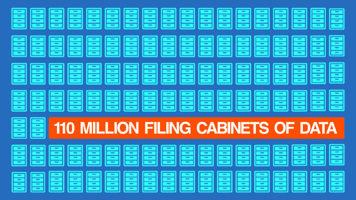 PowerPoint slide designed by Joel Mertz. The slide contains 110 filing cabinets. Text reads, 110 million filing cabinets of data.