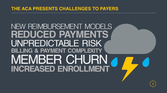 PowerPoint slide designed by Joel Mertz. There is a storm cloud with large text. The title for the slide reads, the ACA presents challenges to payers.