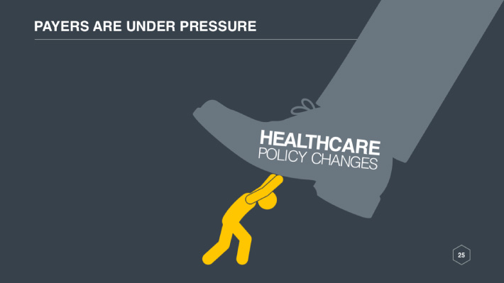A large shoe that reads, healthcare policy changes is stepping on a small person. The title reads, payers under pressure.
